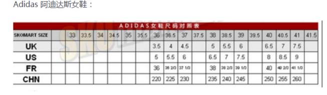 下单3折!adidas 阿迪达斯 climacool1 复古休闲运动鞋 32.4美元约¥204 买手党-买手聚集的地方